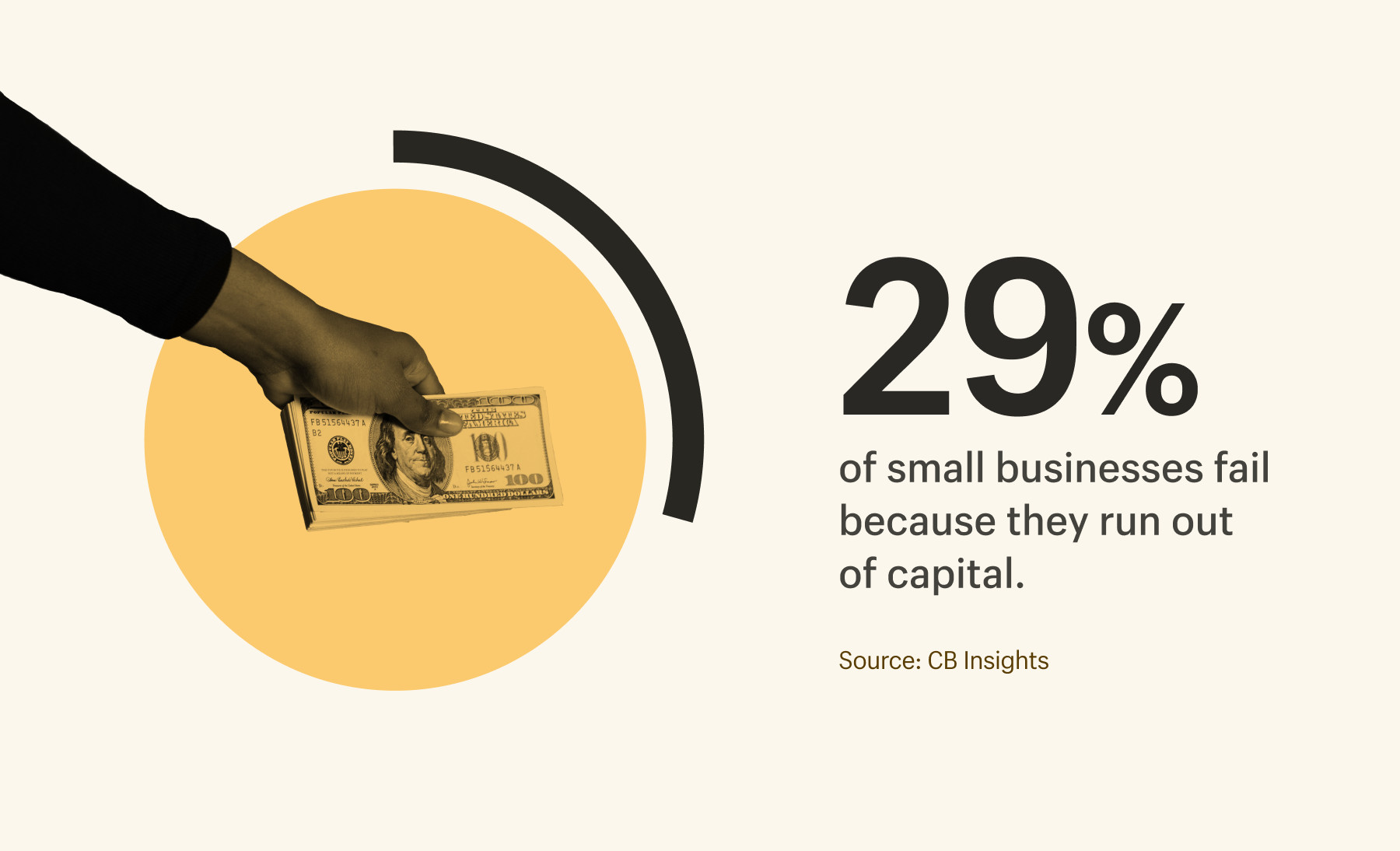 20+ Small Enterprise Lending Statistics (Plus Methods to Select the Proper Financing Choice For You)