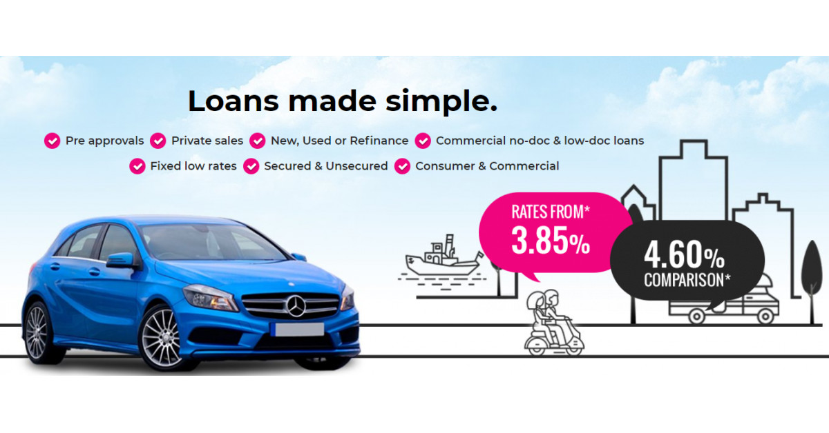Nation's Loans Reveals Prime Strategies Shopping for Dream Automobile