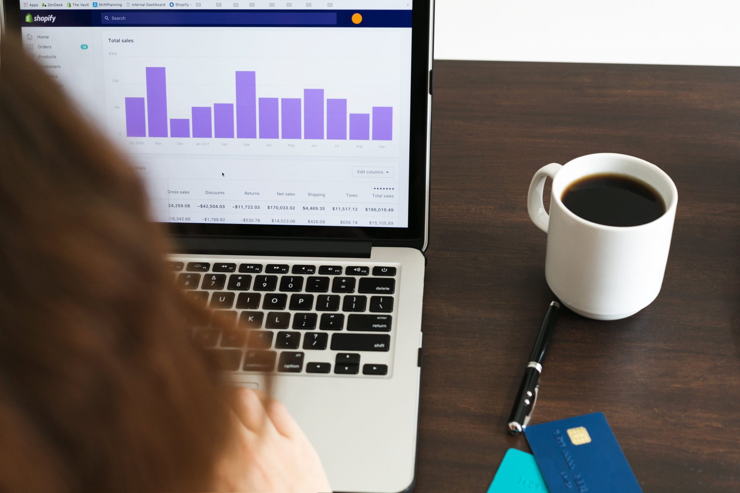 E-mail Advertising Metrics: How one can Measure the Well being of Your Campaigns