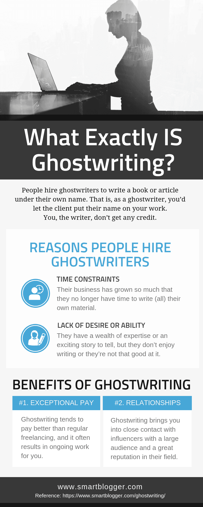 Ghostwriting 101: Tips on how to Get Paid Massive Bucks As offering a Ghostwriter
