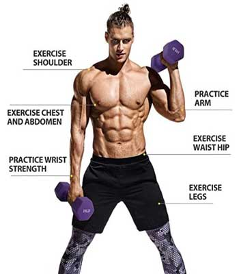 Tips on how to Construct Higher Physique Energy for Newbies at House in 2021