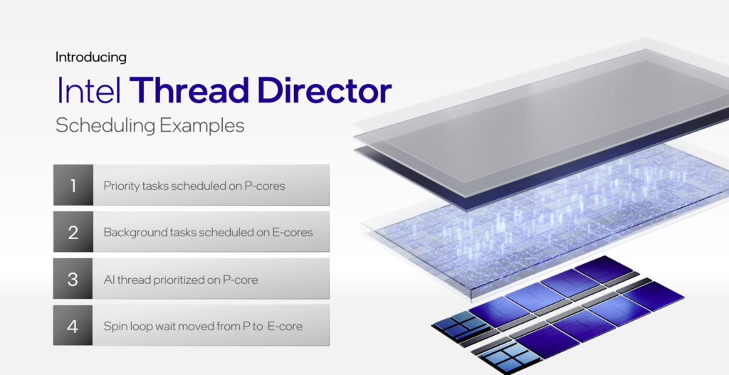 What's the Intel thread director?
