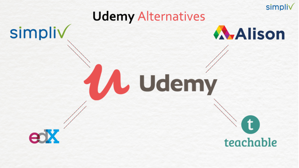 Listing Of The 4+ Greatest Udemy Options 2021   (High Decide)