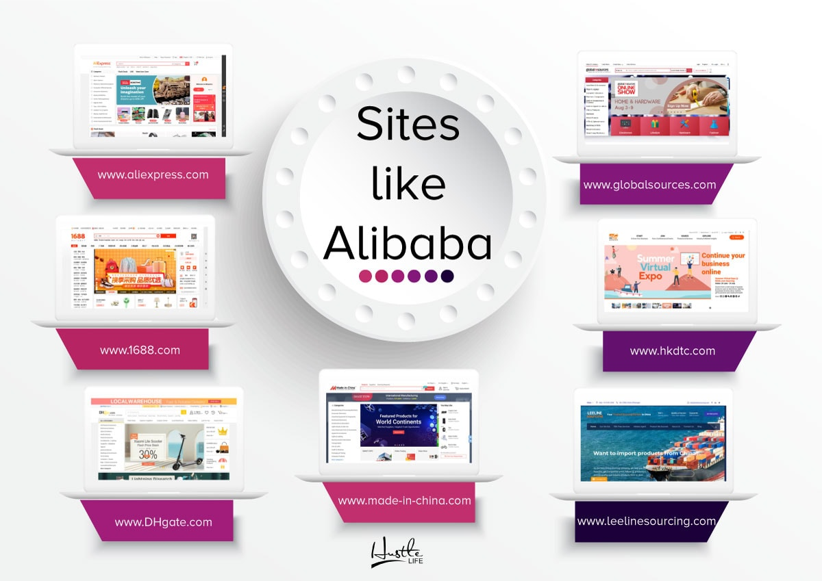 Prime Web sites Like Alibaba – The Finest Options to 2021